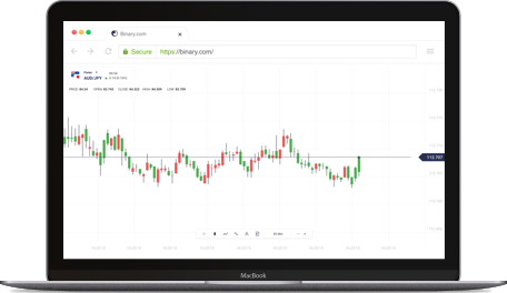 What is the price for trade tools binary platform